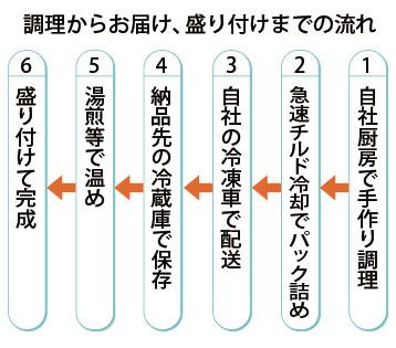 株式会社東屋さん写真3